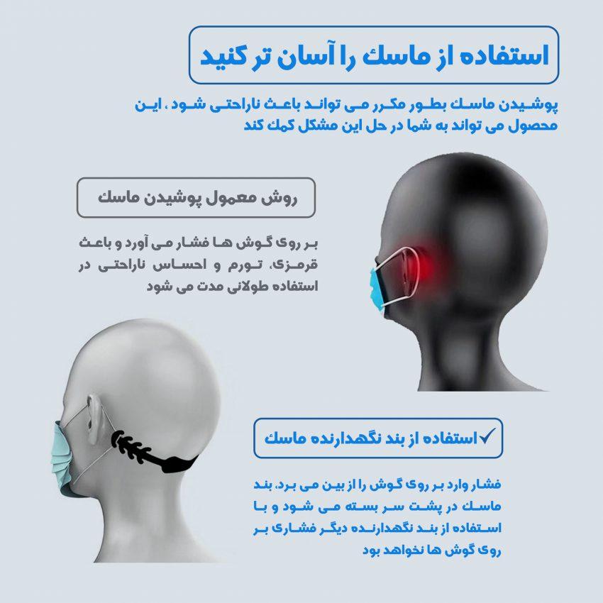 نگهدارنده بند ماسک